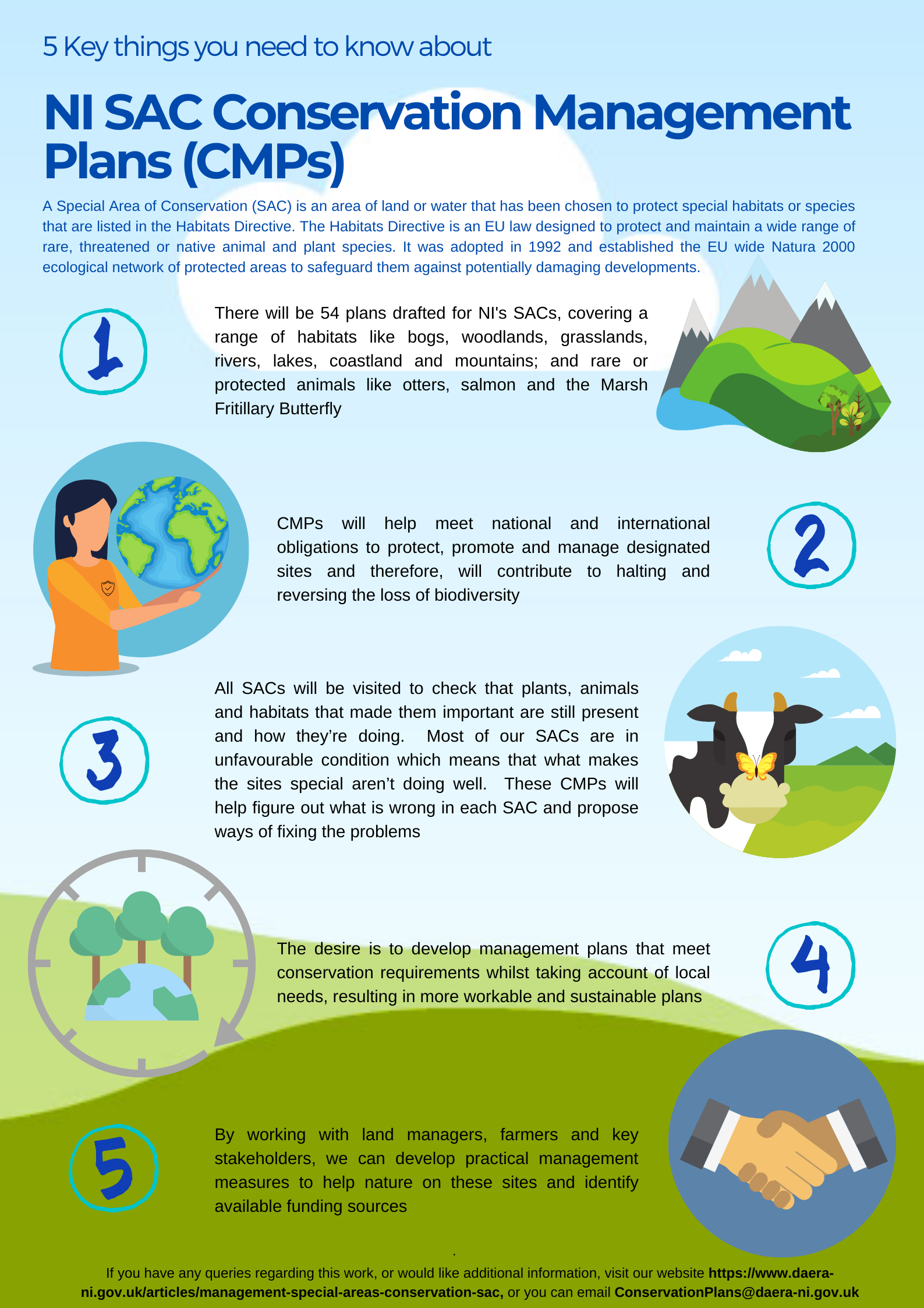 5 key things you need to know about Conservation Management Plans